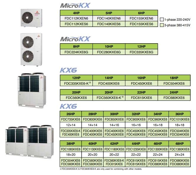 Mitsubishi Heavy Duty KX Series VRV VRF System India 4 HP